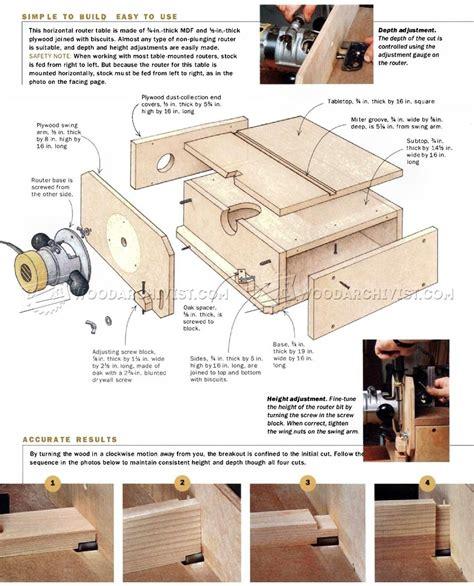 build horizontal router table woodarchivist