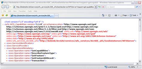 html format url what is an exle of a url askcom autos post