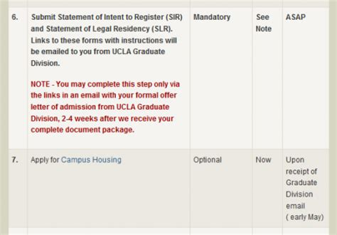 Ucla Part Time Mba Admissions by Ucla Mba Admits Never Received Links To Get Sir Or Slr