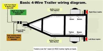 utility trailer wiring diagram expected except for the live switches usually wired with standard
