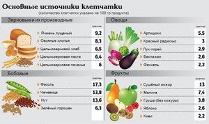 alimenti contengono nichel tabella