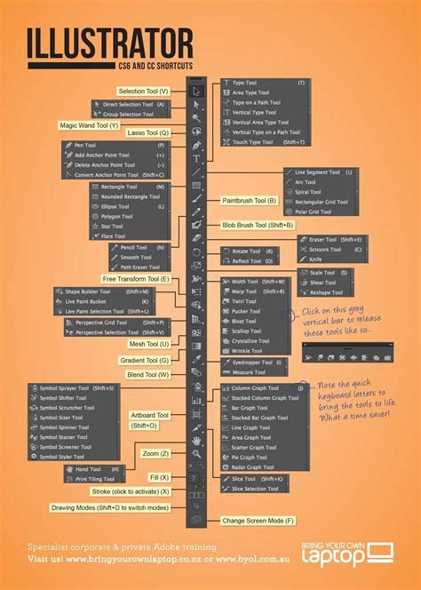 adobe illustrator cs6 outline mode printable shortcut sheet for adobe illustrator adobe