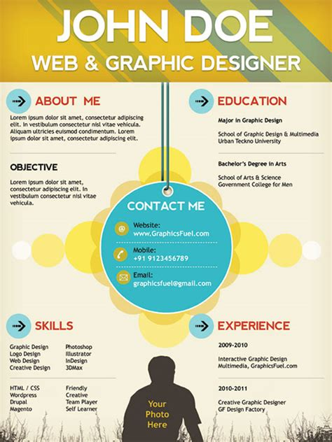 Plantillas De Diseño Curriculum Vitae 5 plantillas para curriculum vitae gratis cheosweb