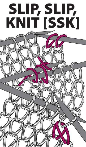 what does ssk in knitting knitting help ssk knitting stitches twisted angle
