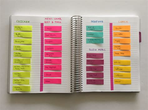 All Day Planner Post It how to keep track of post ideas using sticky notes and a notebook