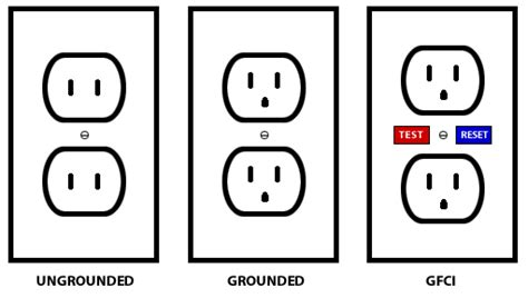 electrical outlets safety electrical boxes wiring