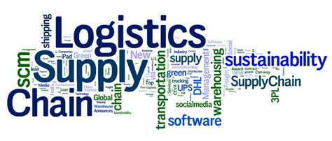 Supply Chain Mba Careers by Supplychain Grp Oxbridge Academy