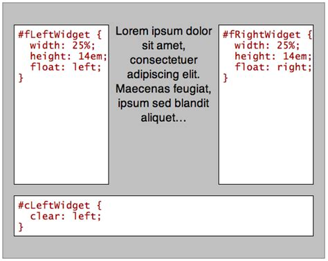 css layout bottom the css layout model boxes borders margins padding w3c