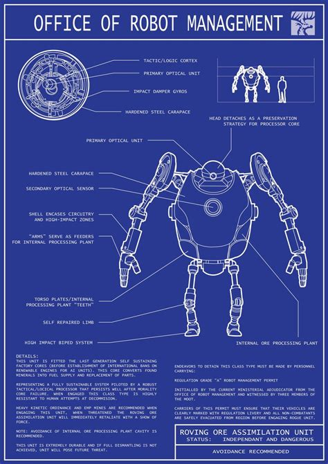 how to make blueprints robot blueprints 01 by jordanoth on deviantart