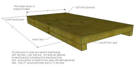 4x8 shed floor