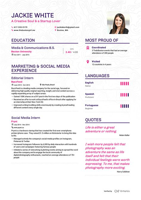 exle of a resume exles of resumes by enhancv