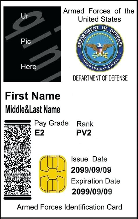 Us Id Card Template by Id Card Template Us Navy Blank Spitznas Info