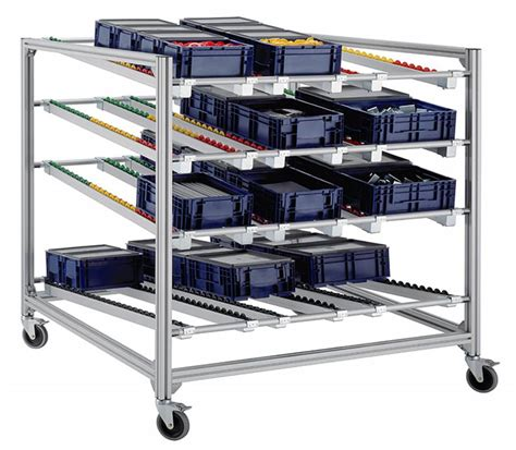 flow rack pacific integrated handling