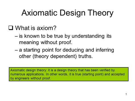 design theory meaning axiomatic design theory ppt video online download