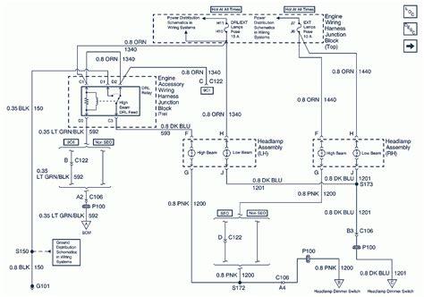 2006 silverado stereo wiring html autos post