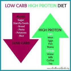 what are the effects of a low carb high protein diet an objective look about low carb foods