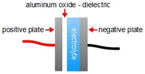 capacitor dielectric negative how to make electrolytic capacitors at home