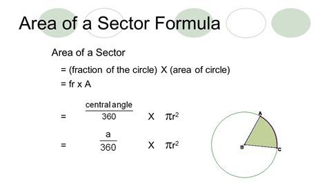 area of a circle section equation to find the area of a circle segment jennarocca