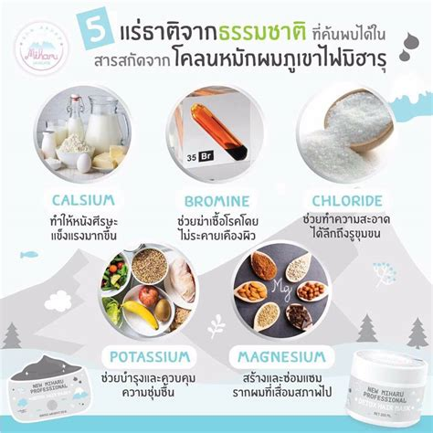 Top Detox Masks by New Miharu Professional Detox Hair Mask Thailand Best