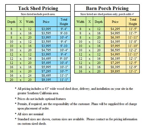 Standard Shed Sizes by Ulisa Pent Shed Plans 10x14