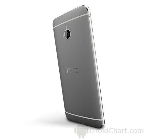 htc m7 review htc one m7 2013 review and specifications droidchart
