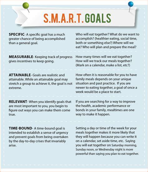 exle of smart goals smart goal exles bio letter sle