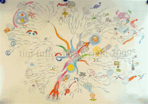 100 creative mind map template for mind map keynote