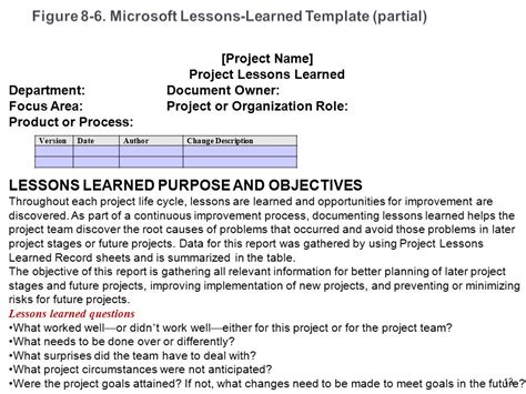 lessons learned template pmbok pmbok lessons learned template 28 free gallery clip