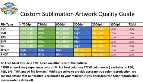 video format quality comparison chart make your own custom webbing ribbon