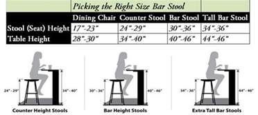 bar counter depth search restaurant seating