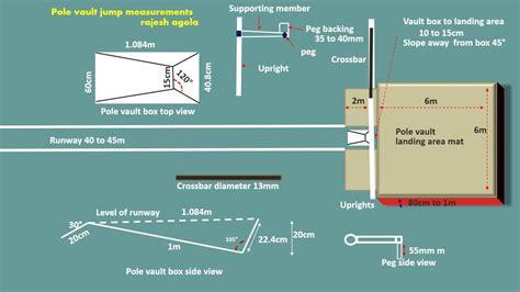 jump pit diagram jump pit measurements www pixshark images