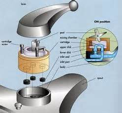 ceramic disc disk faucets buying guide and review for