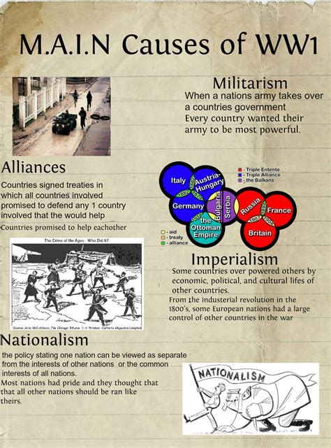 Letter Of Credit Quizlet imperialism wwi test 5 mrs cleveland s website