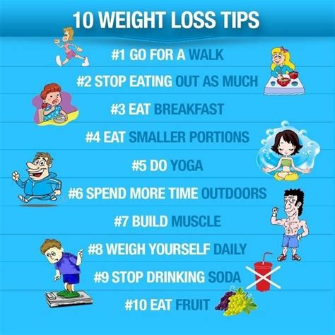 Five Tips For Planning And Losing Weight by 10 Weight Loss Tips Adrian Lupsa
