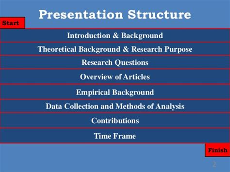 format of research proposal ppt ms thesis proposal presentation dental vantage dinh vo dds