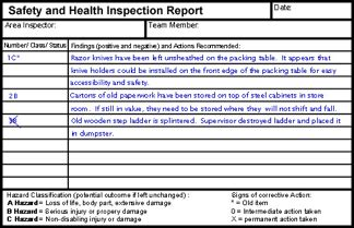 health and safety inspection report template process safety management creative safety supply