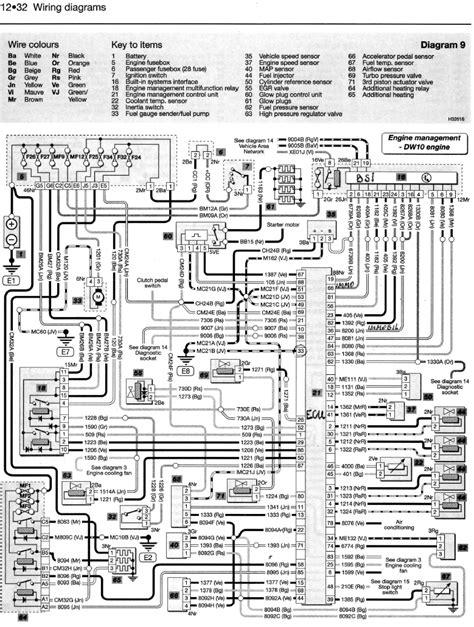 peugeot 406 wiring diagram peugeot roa wiring diagram