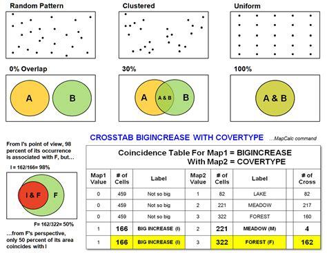 point pattern analysis nearest neighbor a framework for gis modeling