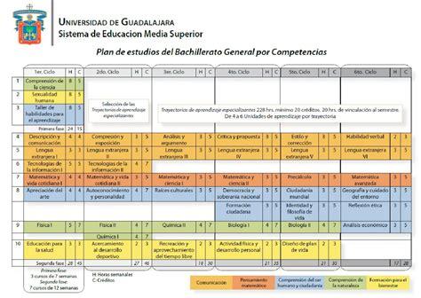 Modelo De Planificacion Curricular De Bachillerato General Por Competencias Escuela Preparatoria No 7