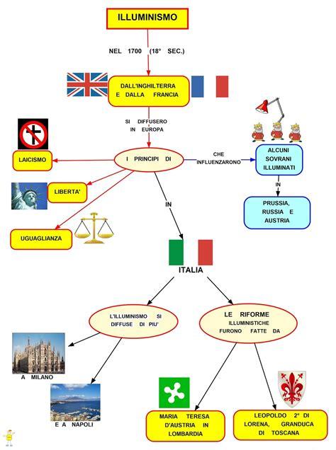 illuminismo in italia letteratura mapper illuminismo