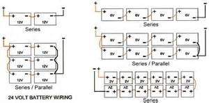 battery wiring diagrams the grid homes backwoods solar