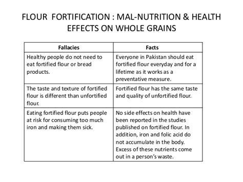 whole grains side effects flour fortification malnutrition and health effects of