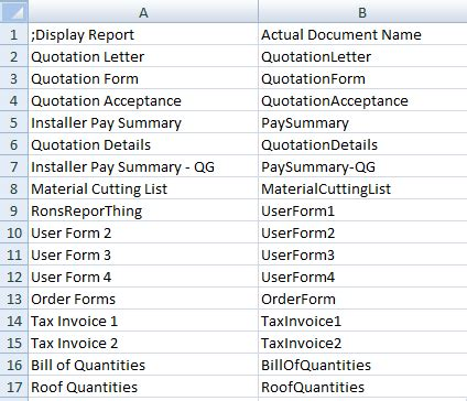 summary of material modifications template images