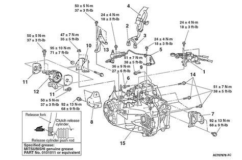 mitsubishi evo 9 transmission wiring diagrams wiring diagram