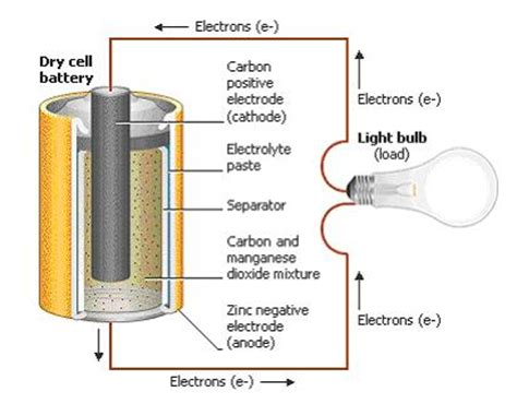cell battery diagram schematic of a cell battery get free image about wiring