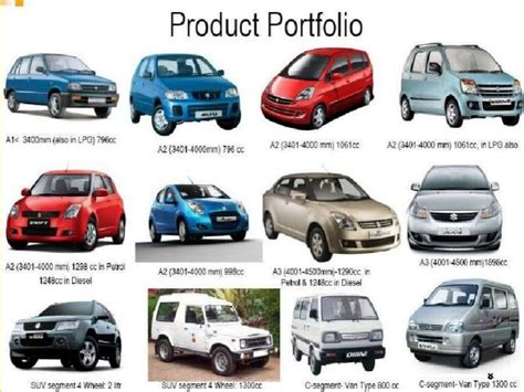 Suzuki Car Company My By Saluja