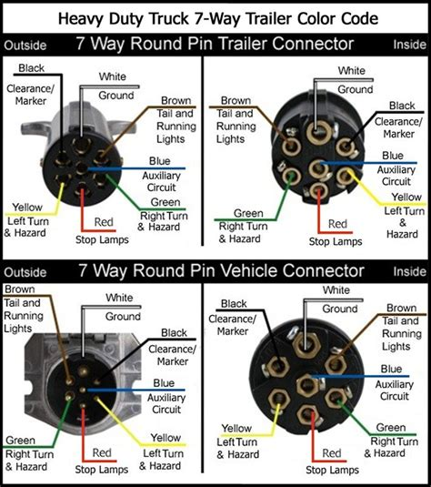 wiring diagram  semi plug google search stuff pinterest plugs results  search