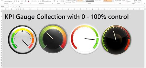 How to Create Excel KPI Gauge Dashboard Templates