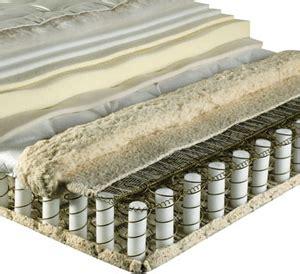 Handcraft Mattress Company - handcraft mattress company costa mesa ca 92626 boatersbook
