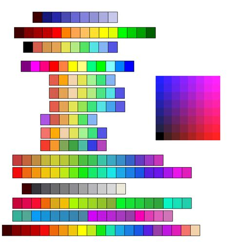 color scale for file color scales for mapping png